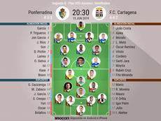 Alineaciones de Ponferradina y Cartagena para la vuelta de semifinales del 'play off'. BeSoccer