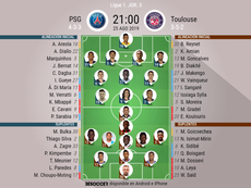 Alineaciones del PSG-Toulouse. BeSoccer