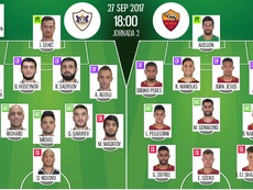 As escalações de Qarabag e Roma para esta partida da Champions League. BeSoccer