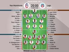 Alineaciones confirmadas de Rayo Majadahonda y Lugo. BeSoccer