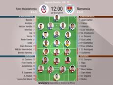 Alineaciones de Rayo Majadahonda y Numancia para la jornada 31 de Segunda División 2018-19. BeSoccer