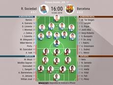 Alineaciones de Real Sociedad y Barcçapara el duelo de la jornada 17 de LaLiga. BeSoccer