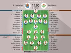 Alineaciones confirmadas de Real Sociedad y Betis. BeSoccer
