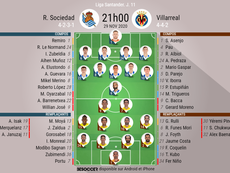 Escalações de Real Sociedad e Villarreal pela 11º rodada de LaLiga 20-21. BeSoccer