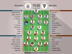 Alineaciones de Recreativo y Mirandés para la semifinal del 'play off'. BeSoccer