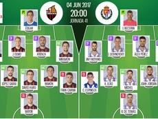 Onces de Reus y Valladolid en el partido investigado. BeSoccer
