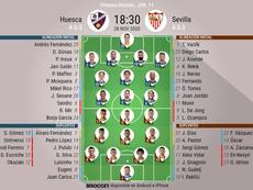 Onces oficiales de SD Huesca y Sevilla. BeSoccer
