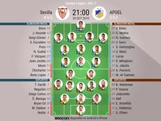 Onces confirmados de Sevilla y APOEL de Nicosia. BeSoccer
