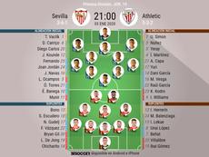 Alineaciones oficiales de Sevilla y Athletic. BeSoccer