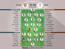 Ya hay onces para el Sevilla-Celta. BeSoccer