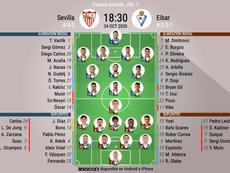 Alineaciones confirmadas de Sevilla y Eibar. BeSoccer
