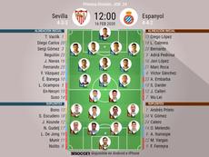 Alineaciones confirmadas de Sevilla y Espanyol. BeSoccer