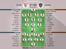 Alineaciones oficiales de Sevilla y Levante. BeSoccer