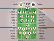 Onces confirmados de Sevilla y Villarreal. BeSoccer