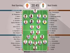 Alineaciones de Sporting y Oviedo. BeSoccer