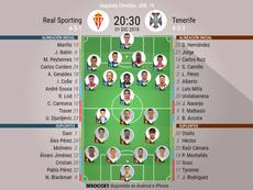 Alineaciones oficiales de Sporting y Tenerife. BeSoccer