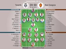 Onces confirmados de Tenerife y Zaragoza. BeSoccer