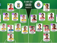 Tigres y Chivas se ven las caras en uno de los duelos de la jornada en la Liga MX. BeSoccer