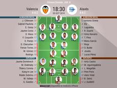 Onces confirmados de Valencia y Alavés. BeSoccer