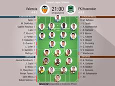 Alineaciones de Valencia y Krasnodar para la ida de octavos de la Europa League 2018-19. BeSoccer