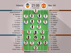 Onces del Valencia-United para la sexta jornada de la Champions. BeSoccer