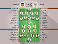 Alineaciones oficiales de Valencia y Sevilla. BeSoccer