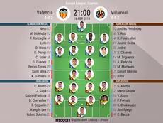 Onces del Valencia-Villarreal de cuartos de la Europa League. BeSoccer