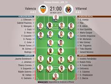 Alineaciones confirmadas de Valencia y Villarreal. BeSoccer