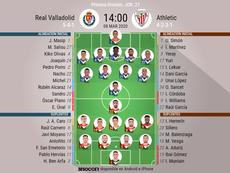 Alineaciones confirmadas de Valladolid y Athletic. BeSoccer