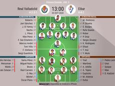 Alineaciones oficiales de Valladolid y Eibar. BeSoccer