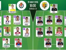 Alineaciones de Valladolid y Llagostera en Jornada 30 de Liga Adelante 15-16. BeSoccer