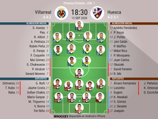 Alineaciones oficiales de Villarreal y SD Huesca. BeSoccer