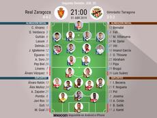 Onces confirmados de Zaragoza y Nàstic. BeSoccer