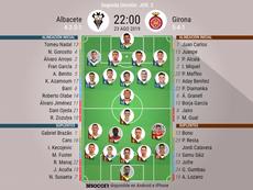 Alineaciones confirmadas de Albacete y Girona. BeSoccer