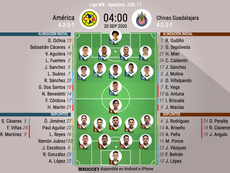 Sigue el directo del América-Chivas. BeSoccer