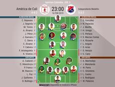 Sigue el directo de América de Cali-Independiente. America