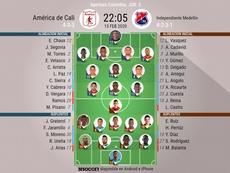 Onces del América-DIM de la jornada 5 del Apertura 2020. BeSoccer