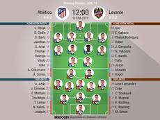 Alineaciones del Atlético-Levante correspondientes a la Jornada 19 de Liga 2018-19. BeSoccer