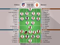 Formazioni ufficiali Atletico Madrid-Monaco, per la quinta giornata di Champions. BeSoccer