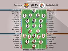Alineaciones del Barcelona-Valladolid de LaLiga 18-19. BeSoccer