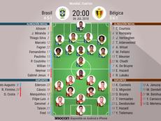 Alineaciones del Brasil-Bélgica correspondientes a los cuartos de final del Mundial. BeSoccer