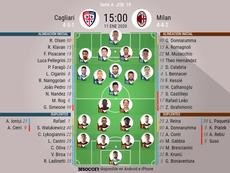 Alineaciones del Cagliari-Milan. BeSoccer