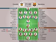 Alineaciones del Cornellà-Barcelona. BeSoccer