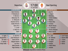 Alineaciones del Dépor-Sporting. BeSoccer