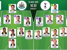 Alineaciones del encuentro de Premier League Newcastle-Tottenham. BeSoccer
