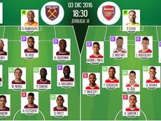 Alineaciones del encuentro de Premier West Ham-Arsenal, pertenecientes a diciembre de 2016. BeSoccer