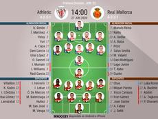 Estos son los onces del Athletic-Mallorca. BeSoccer