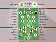 Alineaciones del encuentro de Primera División Real Madrid-Betis. BeSoccer