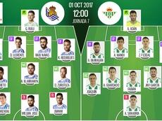 Les compos officielles du match de Liga entre la Real Sociedad et le Bétis. BeSoccer