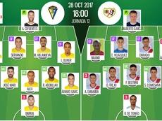Alineaciones del encuentro de Segunda División Cádiz-Rayo Vallecano. BeSoccer